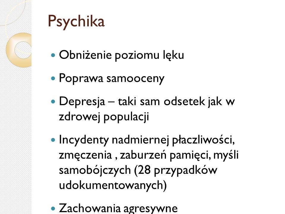 Psychika Obniżenie poziomu lęku Poprawa samooceny Depresja – taki sam odsetek jak w zdrowej populacji Incydenty nadmiernej płaczliwości, zmęczenia, za