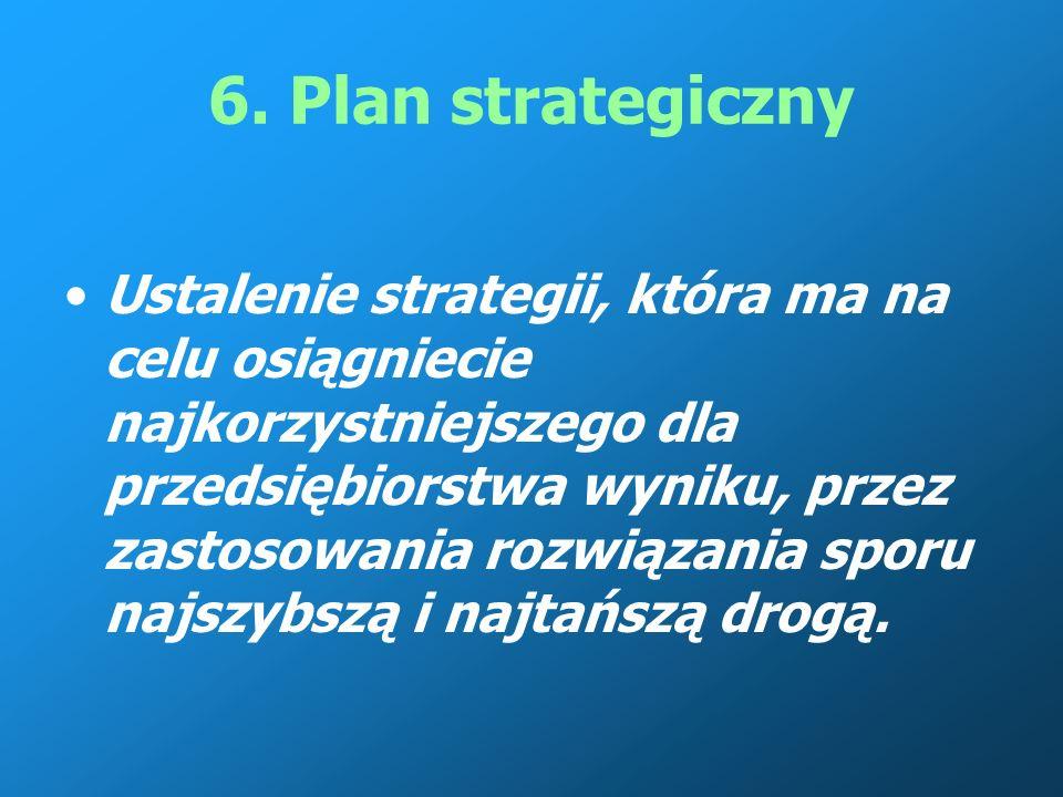 5. Plan finansowy Przygotowanie planu finansowego dotyczącego prowadzenia sporu zgodnie z ustalaną strategią z rozbiciem na fazy, obejmującego całości