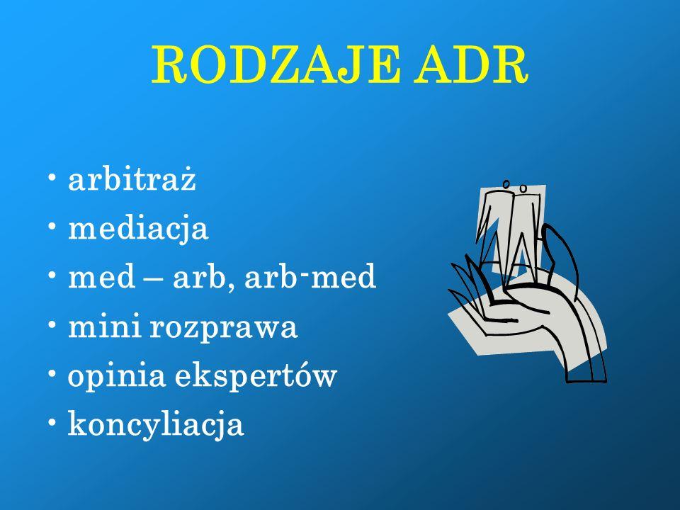 ADR alternatywne metody rozwiązywania sporów w stosunku do postępowań sądowych i administracyjnych ADR- Additional Dispute Resolution ADR- Amicable Di