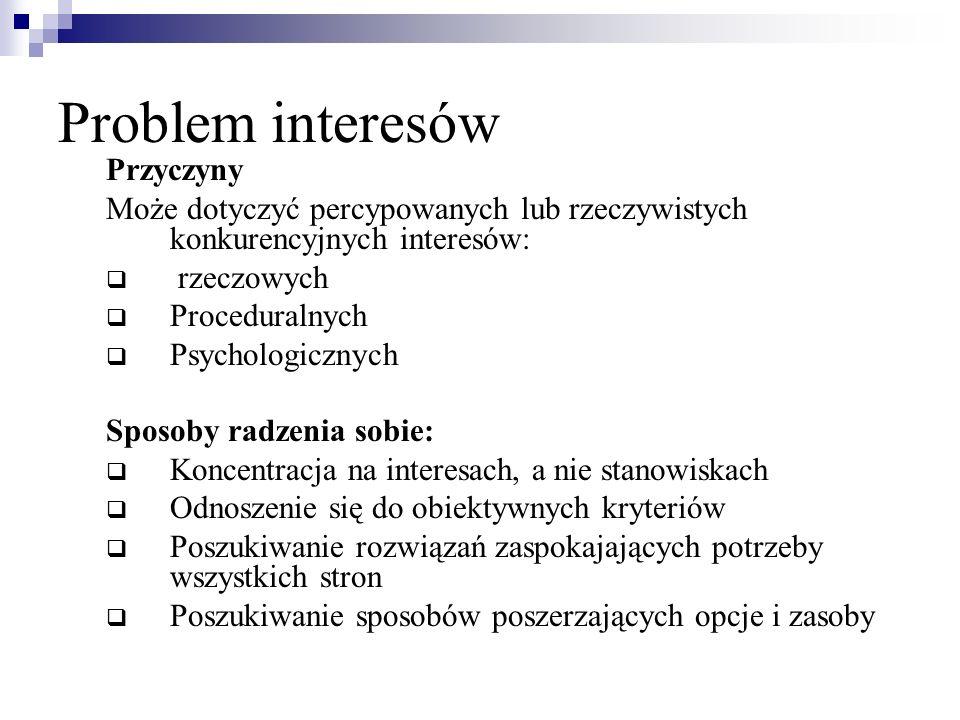 Problem interesów Przyczyny Może dotyczyć percypowanych lub rzeczywistych konkurencyjnych interesów:  rzeczowych  Proceduralnych  Psychologicznych