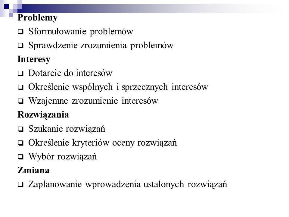 Problemy  Sformułowanie problemów  Sprawdzenie zrozumienia problemów Interesy  Dotarcie do interesów  Określenie wspólnych i sprzecznych interesów