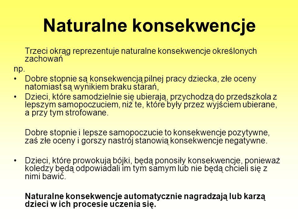 Naturalne konsekwencje Trzeci okrąg reprezentuje naturalne konsekwencje określonych zachowań np. Dobre stopnie są konsekwencją pilnej pracy dziecka, z