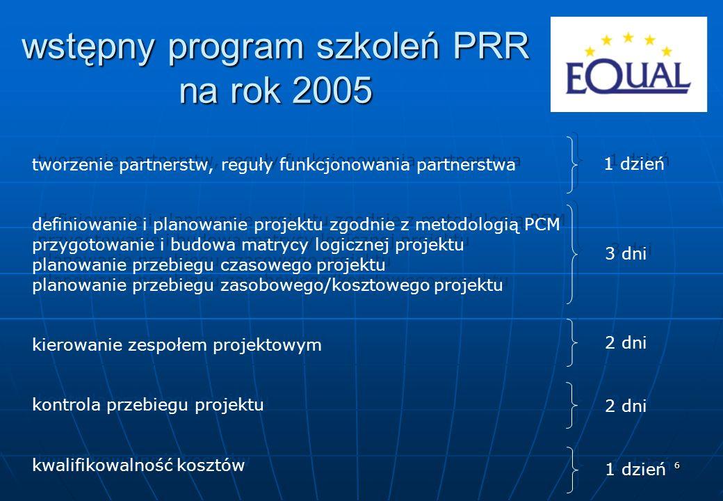 6 wstępny program szkoleń PRR na rok 2005 tworzenie partnerstw, reguły funkcjonowania partnerstwa definiowanie i planowanie projektu zgodnie z metodologią PCM przygotowanie i budowa matrycy logicznej projektu planowanie przebiegu czasowego projektu planowanie przebiegu zasobowego/kosztowego projektu kierowanie zespołem projektowym kontrola przebiegu projektu kwalifikowalność kosztów tworzenie partnerstw, reguły funkcjonowania partnerstwa definiowanie i planowanie projektu zgodnie z metodologią PCM przygotowanie i budowa matrycy logicznej projektu planowanie przebiegu czasowego projektu planowanie przebiegu zasobowego/kosztowego projektu kierowanie zespołem projektowym kontrola przebiegu projektu kwalifikowalność kosztów 1 dzień 3 dni 2 dni 1 dzień