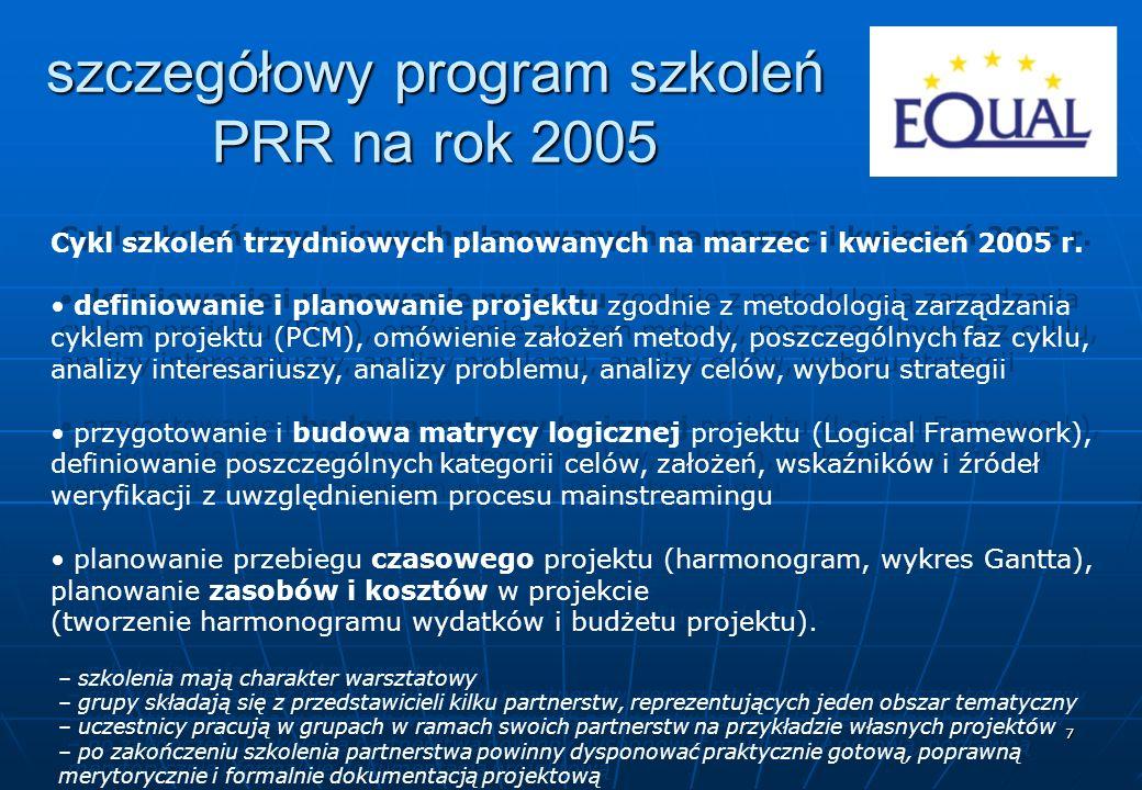 7 szczegółowy program szkoleń PRR na rok 2005 Cykl szkoleń trzydniowych planowanych na marzec i kwiecień 2005 r.