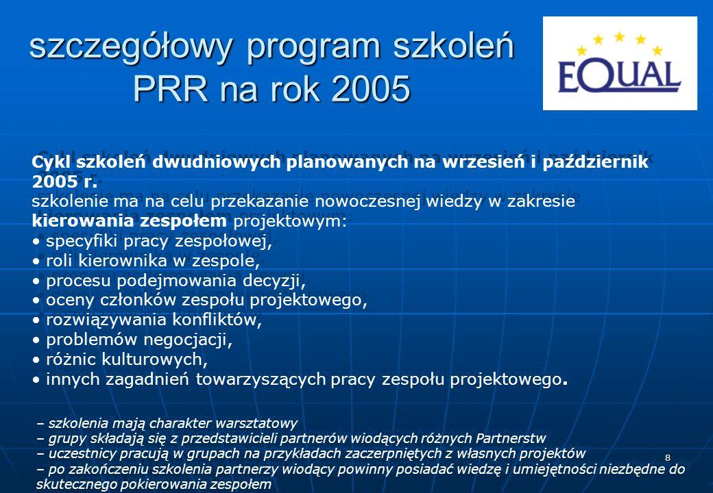 8 szczegółowy program szkoleń PRR na rok 2005 Cykl szkoleń dwudniowych planowanych na wrzesień i październik 2005 r.