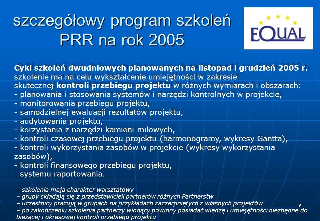 9 szczegółowy program szkoleń PRR na rok 2005 Cykl szkoleń dwudniowych planowanych na listopad i grudzień 2005 r.