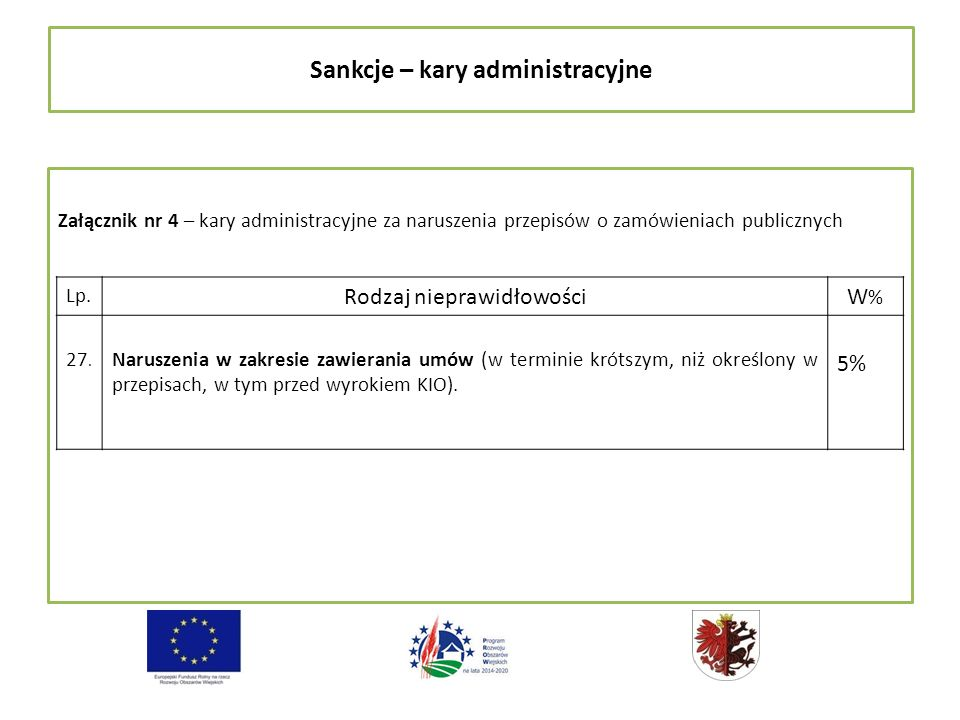 Sankcje – kary administracyjne Załącznik nr 4 – kary administracyjne za naruszenia przepisów o zamówieniach publicznych Lp.