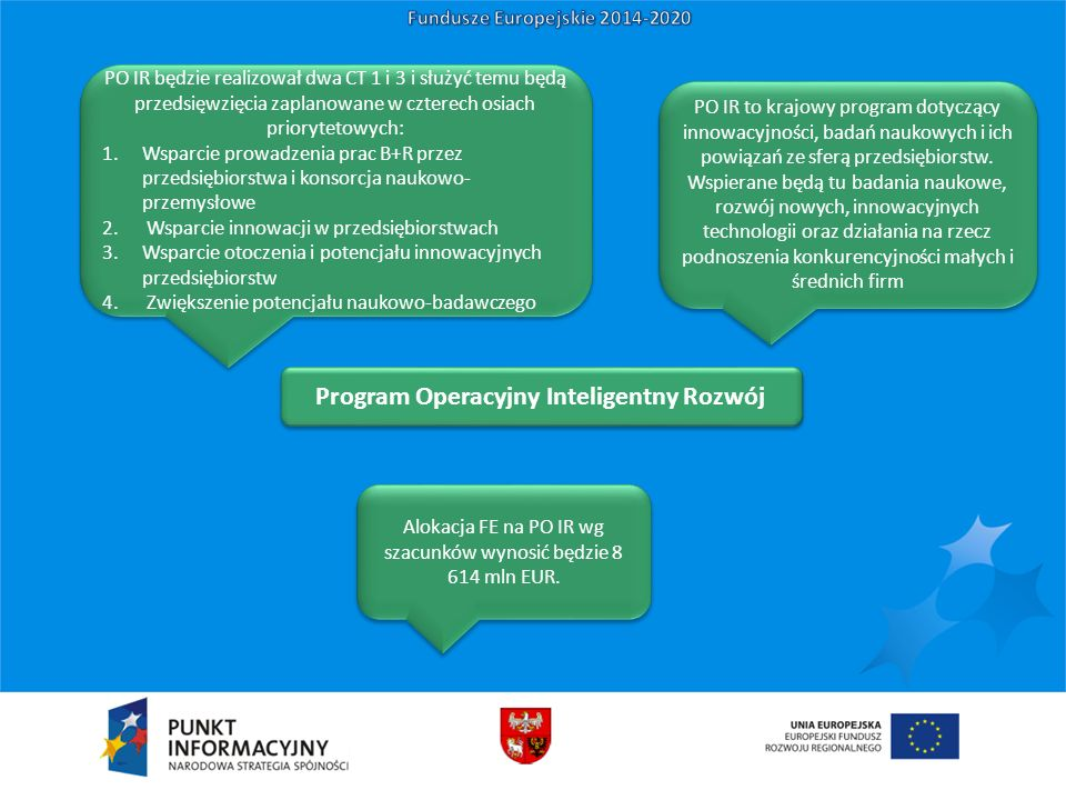Program Operacyjny Inteligentny Rozwój PO IR to krajowy program dotyczący innowacyjności, badań naukowych i ich powiązań ze sferą przedsiębiorstw. Wsp