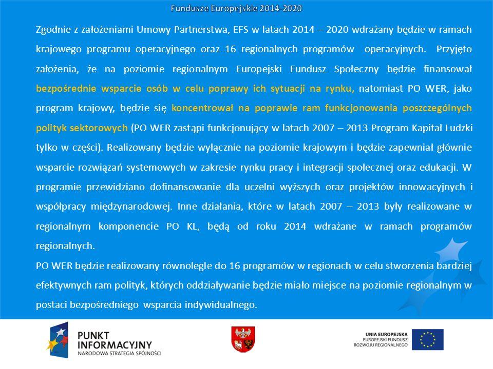 Zgodnie z założeniami Umowy Partnerstwa, EFS w latach 2014 – 2020 wdrażany będzie w ramach krajowego programu operacyjnego oraz 16 regionalnych programów operacyjnych.
