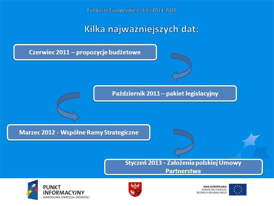 Październik 2011 – pakiet legislacyjny Czerwiec 2011 – propozycje budżetowe Marzec 2012 - Wspólne Ramy Strategiczne Styczeń 2013 - Założenia polskiej