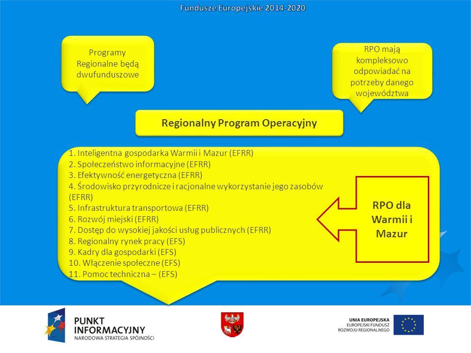 Regionalny Program Operacyjny Programy Regionalne będą dwufunduszowe RPO mają kompleksowo odpowiadać na potrzeby danego województwa 1. Inteligentna go