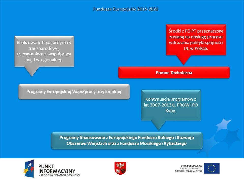 Pomoc Techniczna Środki z PO PT przeznaczone zostaną na obsługę procesu wdrażania polityki spójności UE w Polsce. Programy Europejskiej Współpracy ter