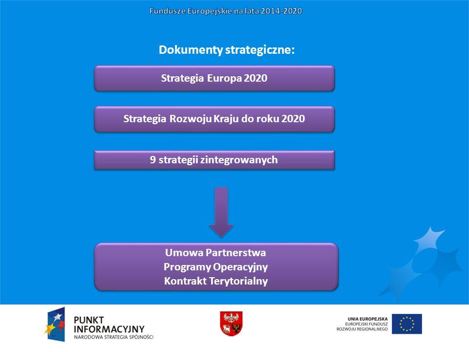 Dokumenty strategiczne: Strategia Rozwoju Kraju do roku 2020 Strategia Europa 2020 9 strategii zintegrowanych Umowa Partnerstwa Programy Operacyjny Ko
