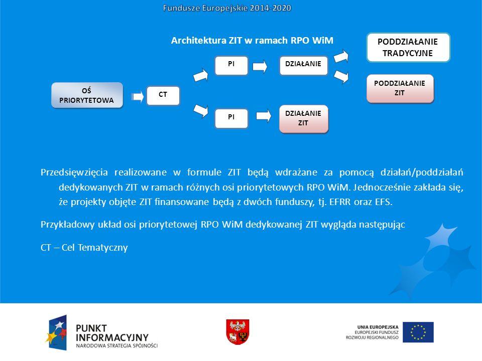 Architektura ZIT w ramach RPO WiM Przedsięwzięcia realizowane w formule ZIT będą wdrażane za pomocą działań/poddziałań dedykowanych ZIT w ramach różnych osi priorytetowych RPO WiM.