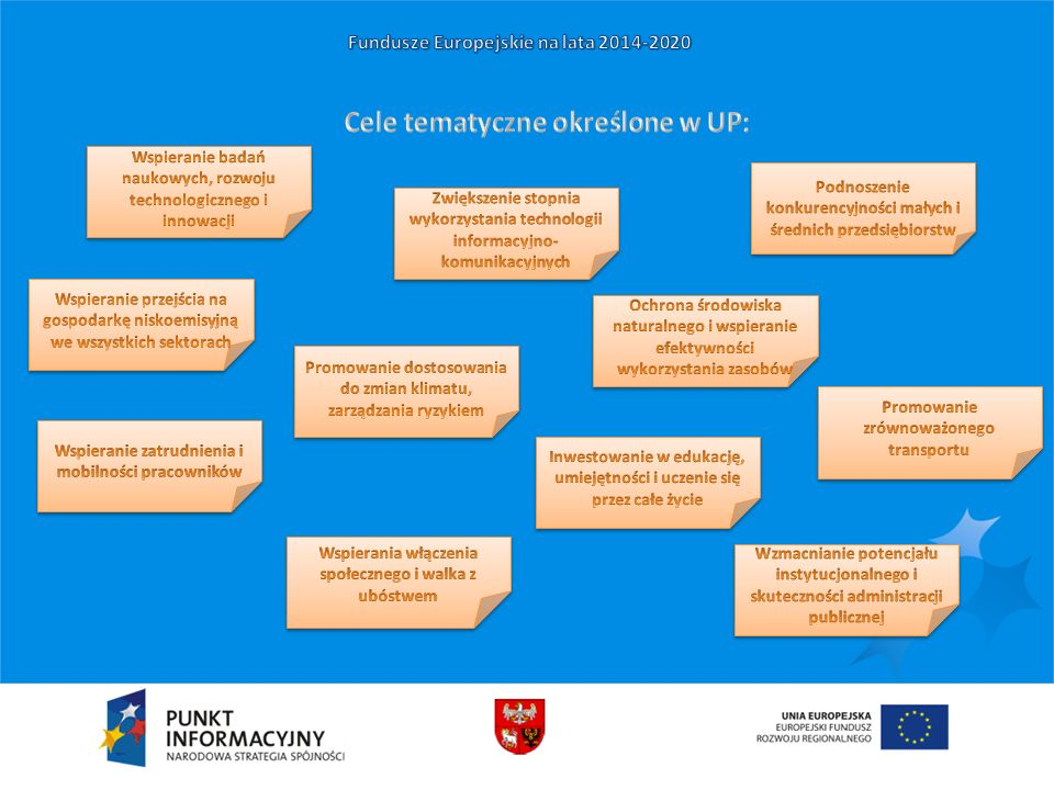 Program Operacyjny Polska Cyfrowa PO PC jest nowym programem krajowym.