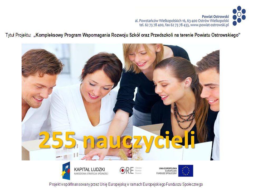 255 nauczycieli 255 nauczycieli