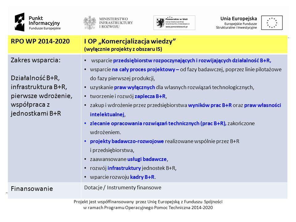"""RPO WP 2014-2020I OP """"Komercjalizacja wiedzy"""" (wyłącznie projekty z obszaru IS) Zakres wsparcia: Działalność B+R, infrastruktura B+R, pierwsze wdrożen"""