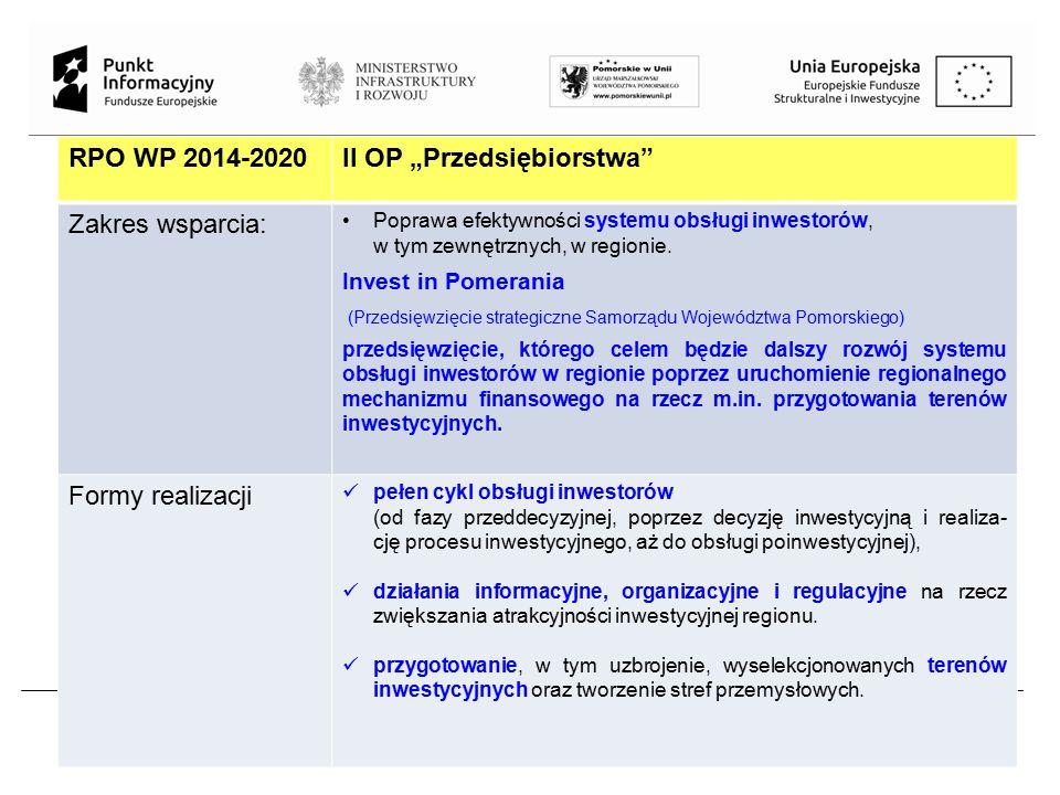 Projekt jest współfinansowany przez Unię Europejską z Funduszu Spójności w ramach Programu Operacyjnego Pomoc Techniczna 2014-2020 19 RPO WP 2014-2020
