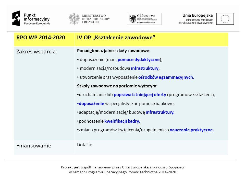 """RPO WP 2014-2020IV OP """"Kształcenie zawodowe"""" Zakres wsparcia: Ponadgimnazjalne szkoły zawodowe: doposażenie (m.in. pomoce dydaktyczne), modernizacja/r"""