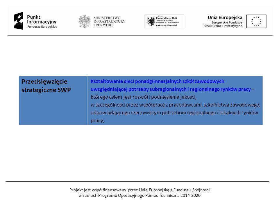Projekt jest współfinansowany przez Unię Europejską z Funduszu Spójności w ramach Programu Operacyjnego Pomoc Techniczna 2014-2020 Przedsięwzięcie str
