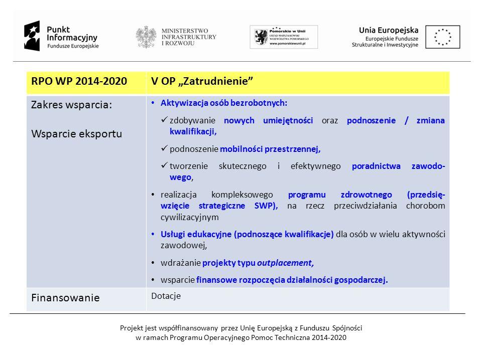 """RPO WP 2014-2020V OP """"Zatrudnienie"""" Zakres wsparcia: Wsparcie eksportu Aktywizacja osób bezrobotnych: zdobywanie nowych umiejętności oraz podnoszenie"""