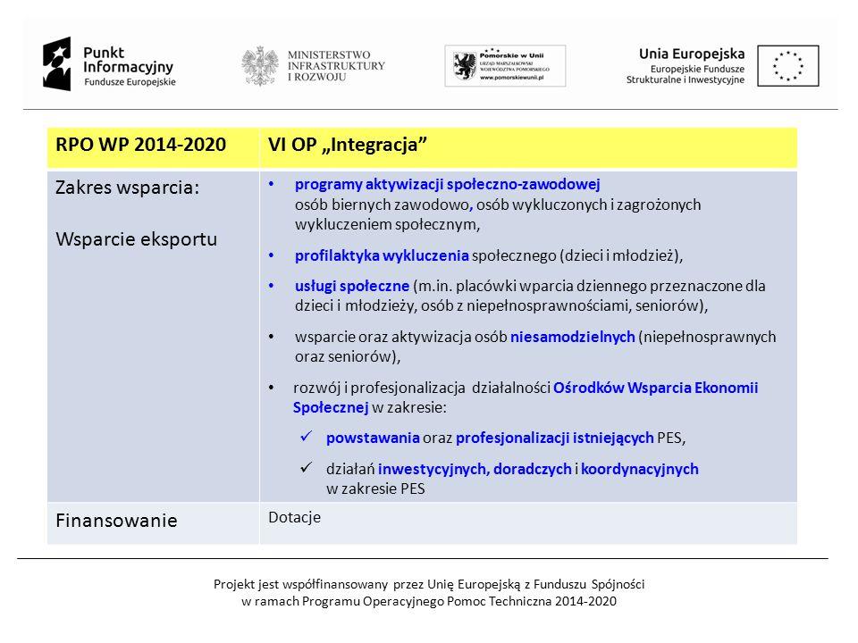 """RPO WP 2014-2020VI OP """"Integracja"""" Zakres wsparcia: Wsparcie eksportu programy aktywizacji społeczno-zawodowej osób biernych zawodowo, osób wykluczony"""