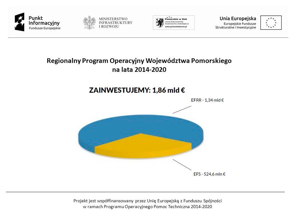 Projekt jest współfinansowany przez Unię Europejską z Funduszu Spójności w ramach Programu Operacyjnego Pomoc Techniczna 2014-2020 Regionalny Program
