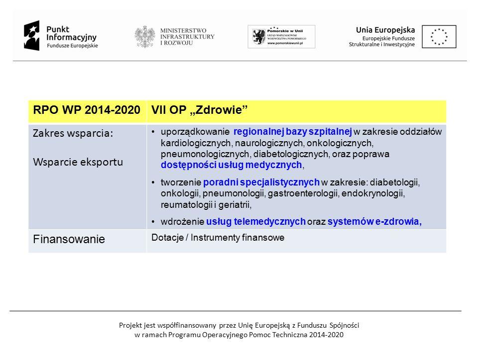 """RPO WP 2014-2020VII OP """"Zdrowie"""" Zakres wsparcia: Wsparcie eksportu uporządkowanie regionalnej bazy szpitalnej w zakresie oddziałów kardiologicznych,"""