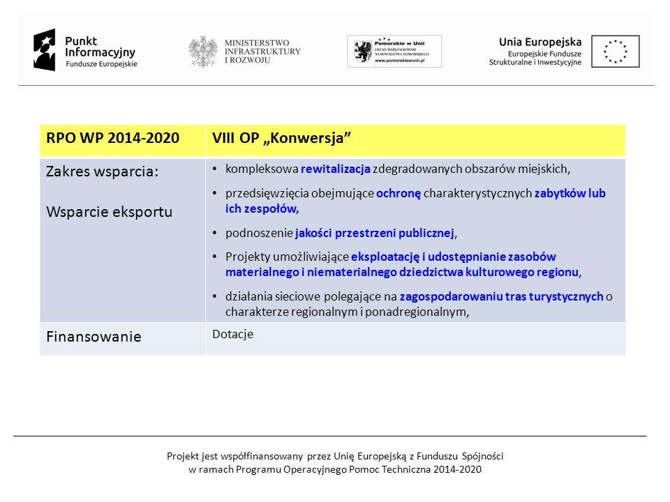 """RPO WP 2014-2020VIII OP """"Konwersja"""" Zakres wsparcia: Wsparcie eksportu kompleksowa rewitalizacja zdegradowanych obszarów miejskich, przedsięwzięcia ob"""