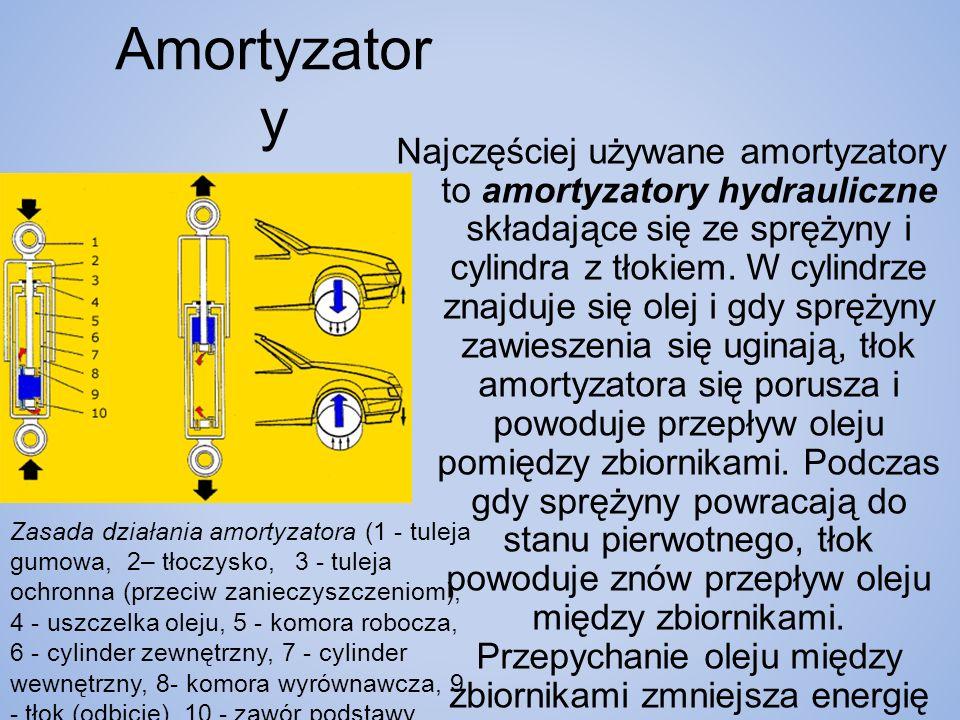 Amortyzator y Najczęściej używane amortyzatory to amortyzatory hydrauliczne składające się ze sprężyny i cylindra z tłokiem.