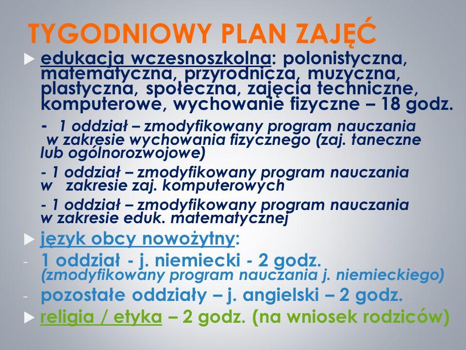 TYGODNIOWY PLAN ZAJĘĆ  edukacja wczesnoszkolna: polonistyczna, matematyczna, przyrodnicza, muzyczna, plastyczna, społeczna, zajęcia techniczne, kompu