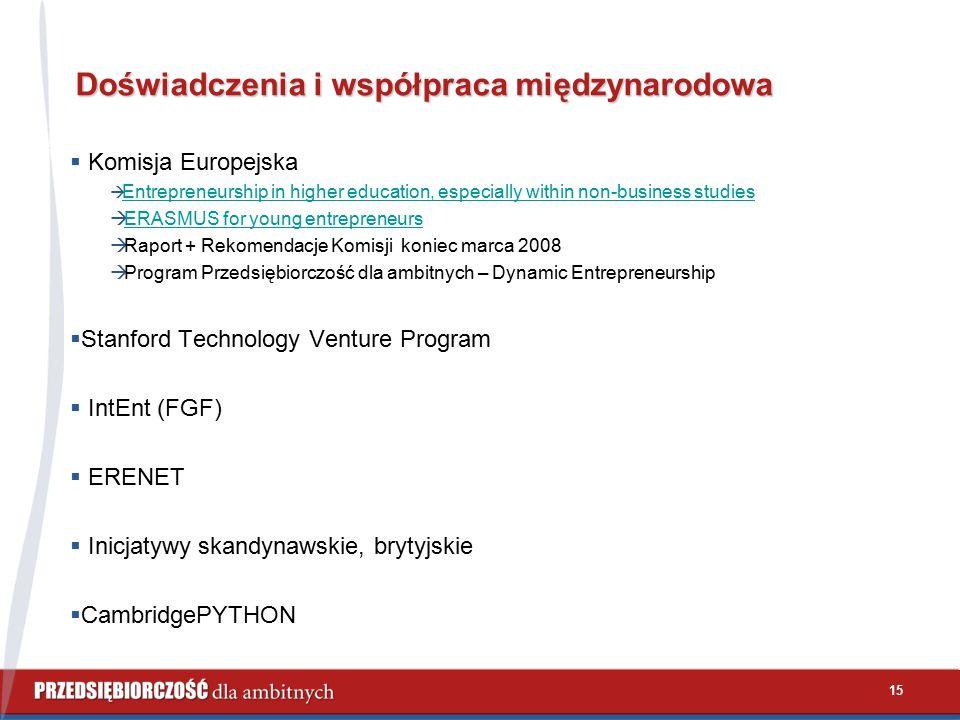 Nasz Program wśród 10 dobrych praktyk wymienionych w Raporcie Komisji Europejskiej 5.