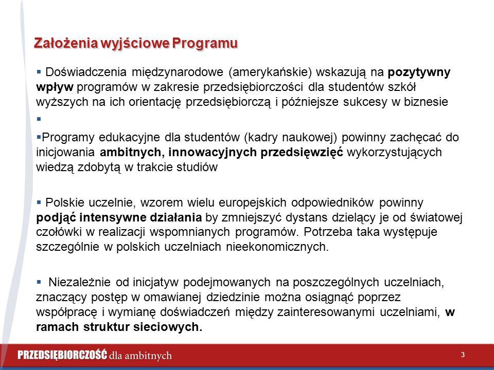 3 Założenia wyjściowe Programu  Doświadczenia międzynarodowe (amerykańskie) wskazują na pozytywny wpływ programów w zakresie przedsiębiorczości dla studentów szkół wyższych na ich orientację przedsiębiorczą i późniejsze sukcesy w biznesie   Programy edukacyjne dla studentów (kadry naukowej) powinny zachęcać do inicjowania ambitnych, innowacyjnych przedsięwzięć wykorzystujących wiedzą zdobytą w trakcie studiów  Polskie uczelnie, wzorem wielu europejskich odpowiedników powinny podjąć intensywne działania by zmniejszyć dystans dzielący je od światowej czołówki w realizacji wspomnianych programów.