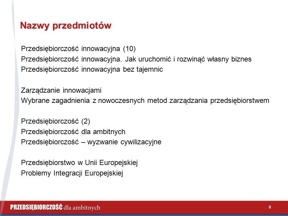 Nazwy przedmiotów Przedsiębiorczość innowacyjna (10) Przedsiębiorczość innowacyjna.