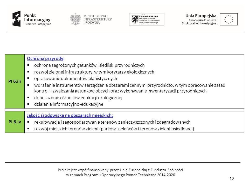 Projekt jest współfinansowany przez Unię Europejską z Funduszu Spójności w ramach Programu Operacyjnego Pomoc Techniczna 2014-2020 12 PI 6.iv Jakość środowiska na obszarach miejskich:  rekultywacja i zagospodarowanie terenów zanieczyszczonych i zdegradowanych  rozwój miejskich terenów zieleni (parków, zieleńców i terenów zieleni osiedlowej) PI 6.iii Ochrona przyrody:  ochrona zagrożonych gatunków i siedlisk przyrodniczych  rozwój zielonej infrastruktury, w tym korytarzy ekologicznych  opracowanie dokumentów planistycznych  wdrażanie instrumentów zarządzania obszarami cennymi przyrodniczo, w tym opracowanie zasad kontroli i zwalczania gatunków obcych oraz wykonywanie inwentaryzacji przyrodniczych  doposażenie ośrodków edukacji ekologicznej  działania informacyjno-edukacyjne