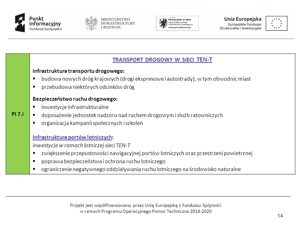 Projekt jest współfinansowany przez Unię Europejską z Funduszu Spójności w ramach Programu Operacyjnego Pomoc Techniczna 2014-2020 14 PI 7.i TRANSPORT DROGOWY W SIECI TEN-T Infrastruktura transportu drogowego:  budowa nowych dróg krajowych (drogi ekspresowe i autostrady), w tym obwodnic miast  przebudowa niektórych odcinków dróg Bezpieczeństwo ruchu drogowego:  inwestycje infrastrukturalne  doposażenie jednostek nadzoru nad ruchem drogowym i służb ratowniczych  organizacja kampanii społecznych i szkoleń Infrastruktura portów lotniczych: inwestycje w ramach lotniczej sieci TEN-T  zwiększenie przepustowości nawigacyjnej portów lotniczych oraz przestrzeni powietrznej  poprawa bezpieczeństwa i ochrona ruchu lotniczego  ograniczenie negatywnego oddziaływania ruchu lotniczego na środowisko naturalne
