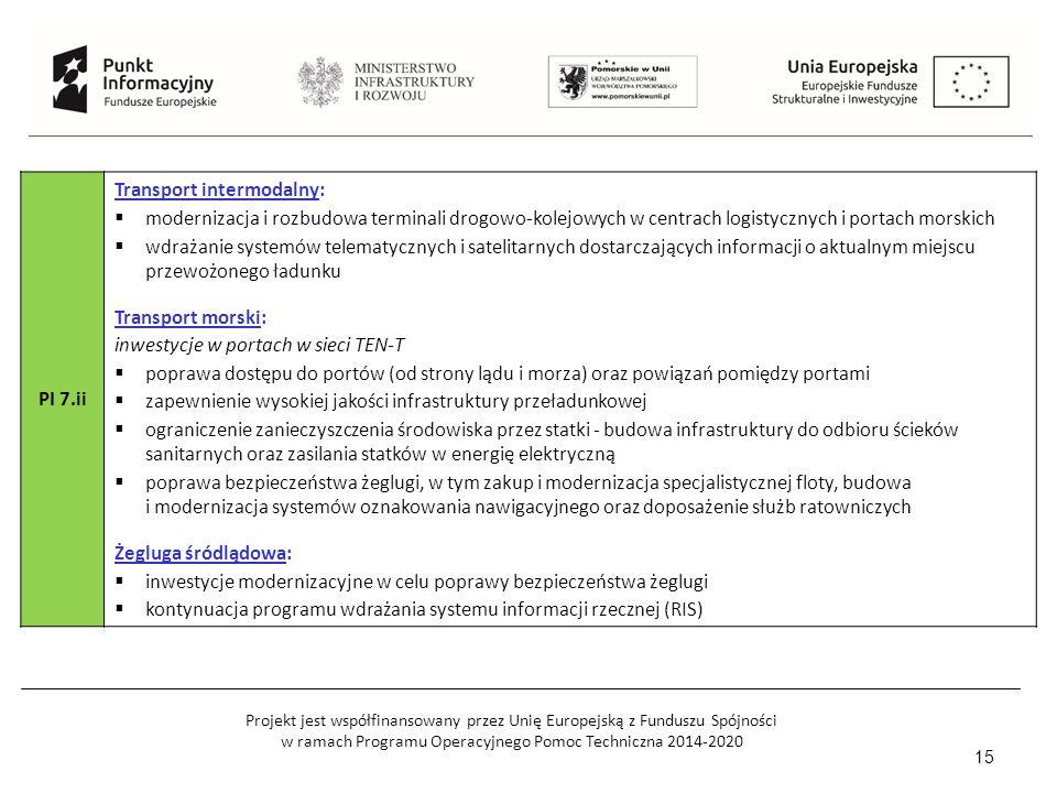 Projekt jest współfinansowany przez Unię Europejską z Funduszu Spójności w ramach Programu Operacyjnego Pomoc Techniczna 2014-2020 15 PI 7.ii Transport intermodalny:  modernizacja i rozbudowa terminali drogowo-kolejowych w centrach logistycznych i portach morskich  wdrażanie systemów telematycznych i satelitarnych dostarczających informacji o aktualnym miejscu przewożonego ładunku Transport morski: inwestycje w portach w sieci TEN-T  poprawa dostępu do portów (od strony lądu i morza) oraz powiązań pomiędzy portami  zapewnienie wysokiej jakości infrastruktury przeładunkowej  ograniczenie zanieczyszczenia środowiska przez statki - budowa infrastruktury do odbioru ścieków sanitarnych oraz zasilania statków w energię elektryczną  poprawa bezpieczeństwa żeglugi, w tym zakup i modernizacja specjalistycznej floty, budowa i modernizacja systemów oznakowania nawigacyjnego oraz doposażenie służb ratowniczych Żegluga śródlądowa:  inwestycje modernizacyjne w celu poprawy bezpieczeństwa żeglugi  kontynuacja programu wdrażania systemu informacji rzecznej (RIS)