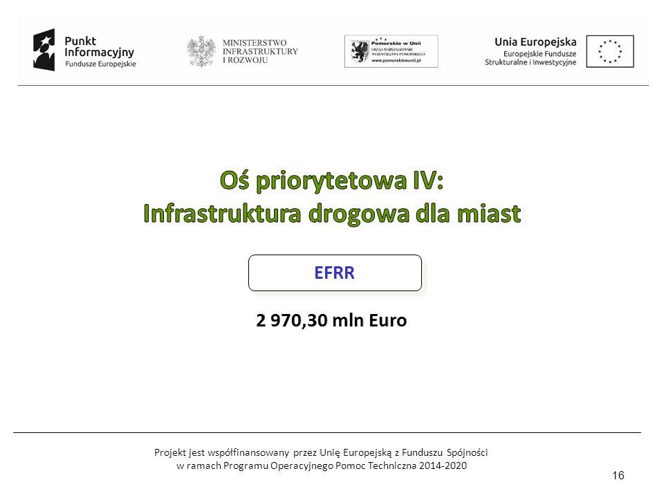 Projekt jest współfinansowany przez Unię Europejską z Funduszu Spójności w ramach Programu Operacyjnego Pomoc Techniczna 2014-2020 16 EFRR