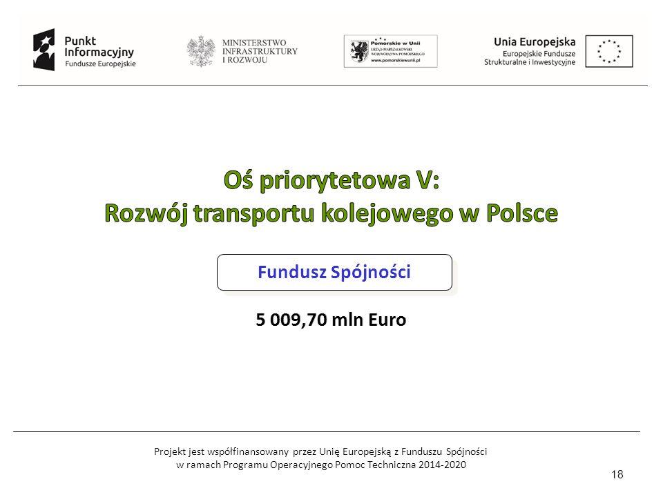 Projekt jest współfinansowany przez Unię Europejską z Funduszu Spójności w ramach Programu Operacyjnego Pomoc Techniczna 2014-2020 18 Fundusz Spójności