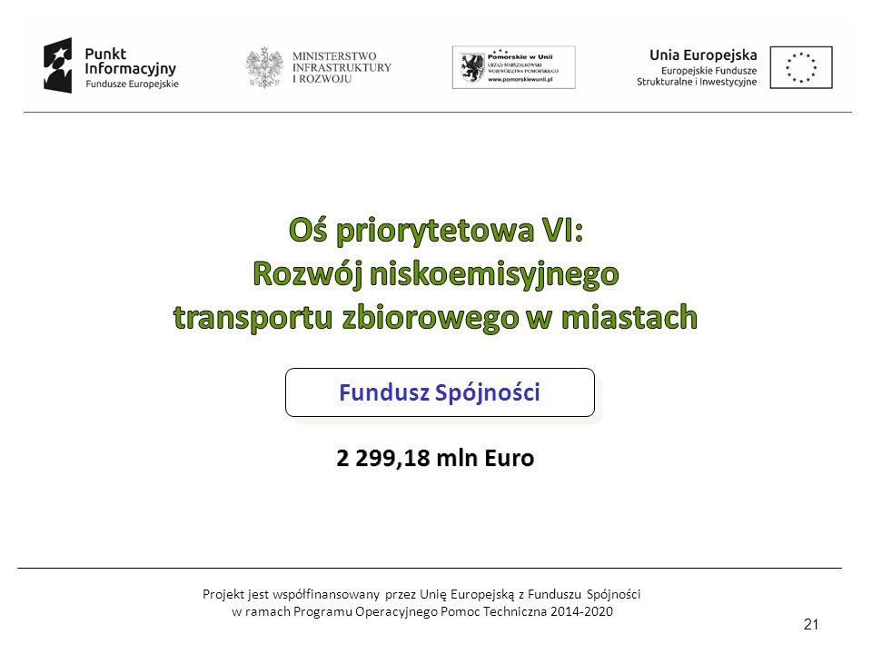Projekt jest współfinansowany przez Unię Europejską z Funduszu Spójności w ramach Programu Operacyjnego Pomoc Techniczna 2014-2020 21 Fundusz Spójności