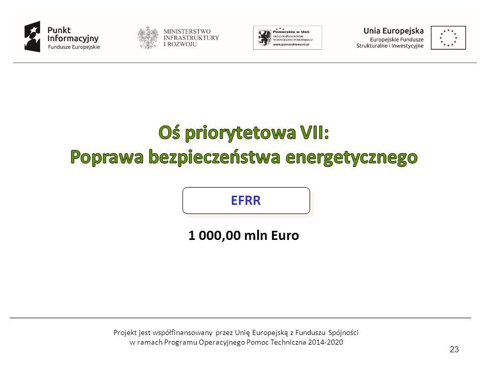 Projekt jest współfinansowany przez Unię Europejską z Funduszu Spójności w ramach Programu Operacyjnego Pomoc Techniczna 2014-2020 23 EFRR