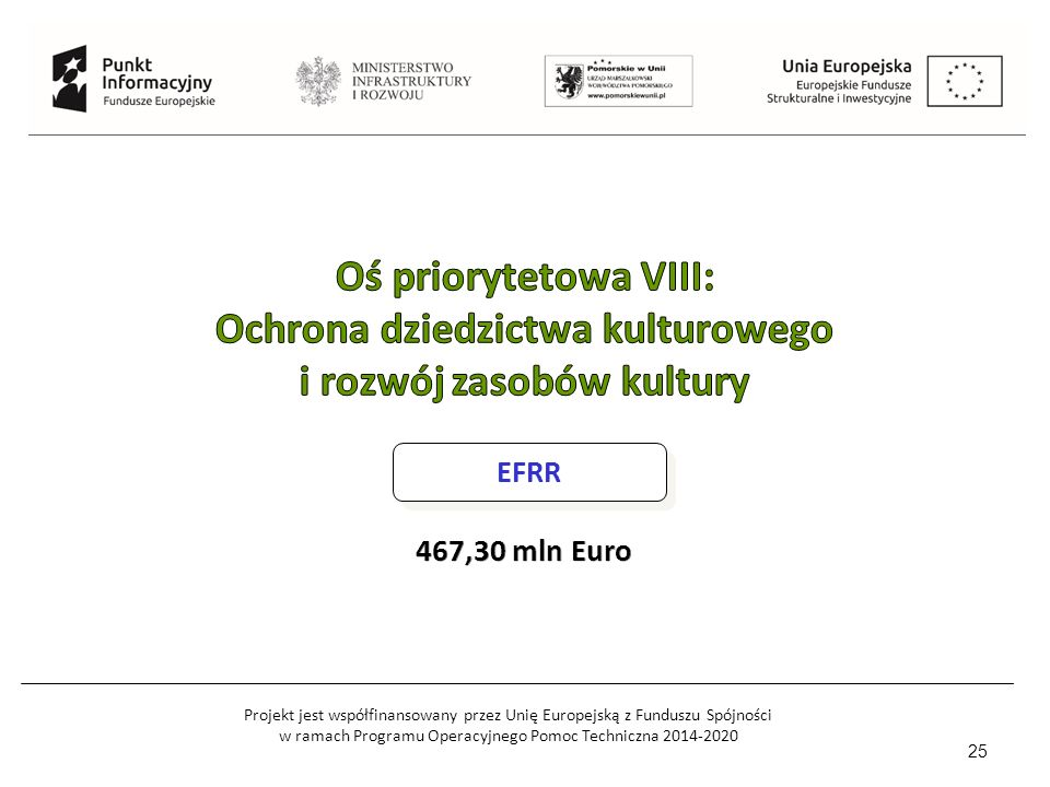Projekt jest współfinansowany przez Unię Europejską z Funduszu Spójności w ramach Programu Operacyjnego Pomoc Techniczna 2014-2020 25 EFRR