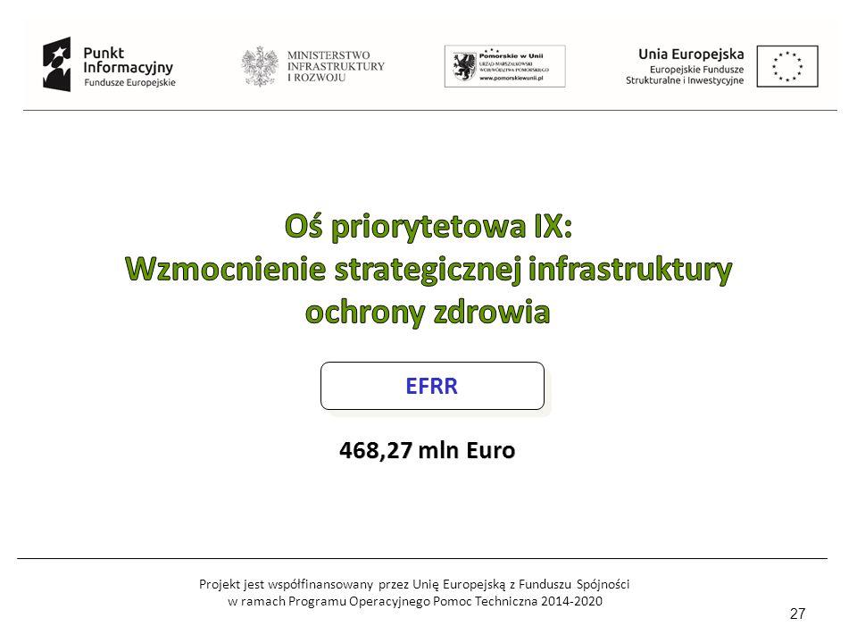 Projekt jest współfinansowany przez Unię Europejską z Funduszu Spójności w ramach Programu Operacyjnego Pomoc Techniczna 2014-2020 27 EFRR