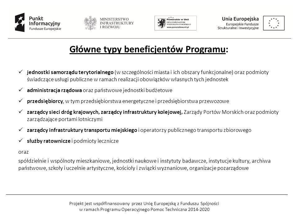 Projekt jest współfinansowany przez Unię Europejską z Funduszu Spójności w ramach Programu Operacyjnego Pomoc Techniczna 2014-2020 Główne typy beneficjentów Programu: jednostki samorządu terytorialnego (w szczególności miasta i ich obszary funkcjonalne) oraz podmioty świadczące usługi publiczne w ramach realizacji obowiązków własnych tych jednostek administracja rządowa oraz państwowe jednostki budżetowe przedsiębiorcy, w tym przedsiębiorstwa energetyczne i przedsiębiorstwa przewozowe zarządcy sieci dróg krajowych, zarządcy infrastruktury kolejowej, Zarządy Portów Morskich oraz podmioty zarządzające portami lotniczymi zarządcy infrastruktury transportu miejskiego i operatorzy publicznego transportu zbiorowego służby ratownicze i podmioty lecznicze oraz spółdzielnie i wspólnoty mieszkaniowe, jednostki naukowe i instytuty badawcze, instytucje kultury, archiwa państwowe, szkoły i uczelnie artystyczne, kościoły i związki wyznaniowe, organizacje pozarządowe