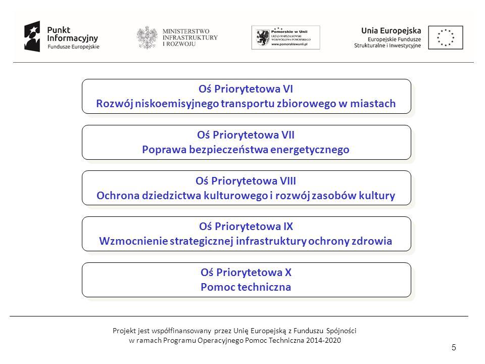 Projekt jest współfinansowany przez Unię Europejską z Funduszu Spójności w ramach Programu Operacyjnego Pomoc Techniczna 2014-2020 5 Oś Priorytetowa VI Rozwój niskoemisyjnego transportu zbiorowego w miastach Oś Priorytetowa VI Rozwój niskoemisyjnego transportu zbiorowego w miastach Oś Priorytetowa VII Poprawa bezpieczeństwa energetycznego Oś Priorytetowa VII Poprawa bezpieczeństwa energetycznego Oś Priorytetowa VIII Ochrona dziedzictwa kulturowego i rozwój zasobów kultury Oś Priorytetowa VIII Ochrona dziedzictwa kulturowego i rozwój zasobów kultury Oś Priorytetowa IX Wzmocnienie strategicznej infrastruktury ochrony zdrowia Oś Priorytetowa IX Wzmocnienie strategicznej infrastruktury ochrony zdrowia Oś Priorytetowa X Pomoc techniczna Oś Priorytetowa X Pomoc techniczna