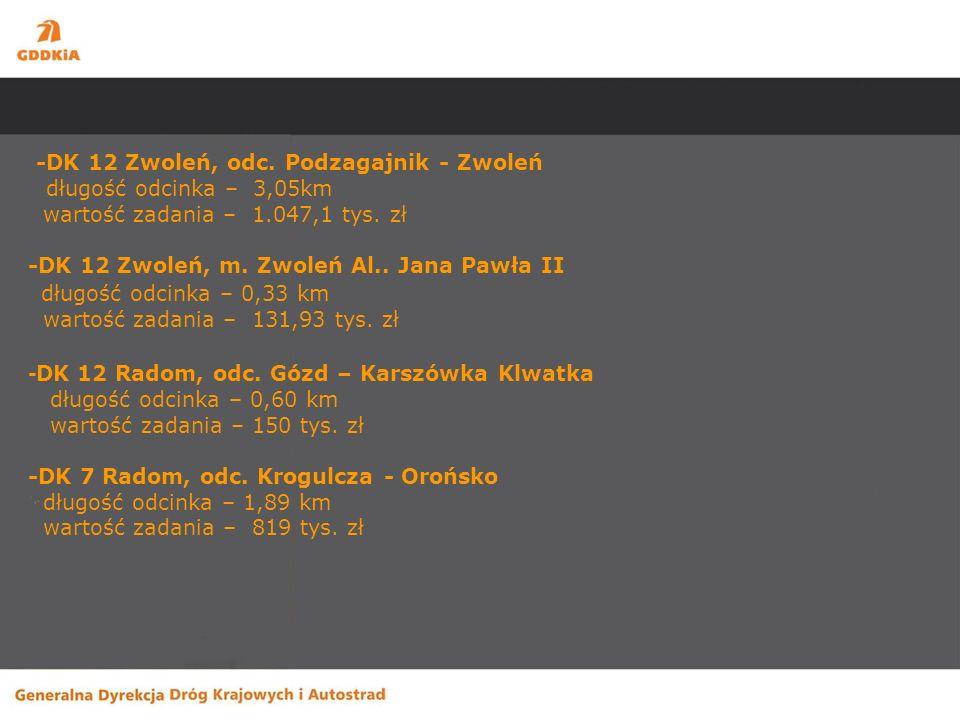 -DK 12 Zwoleń, odc. Podzagajnik - Zwoleń długość odcinka – 3,05km wartość zadania – 1.047,1 tys.