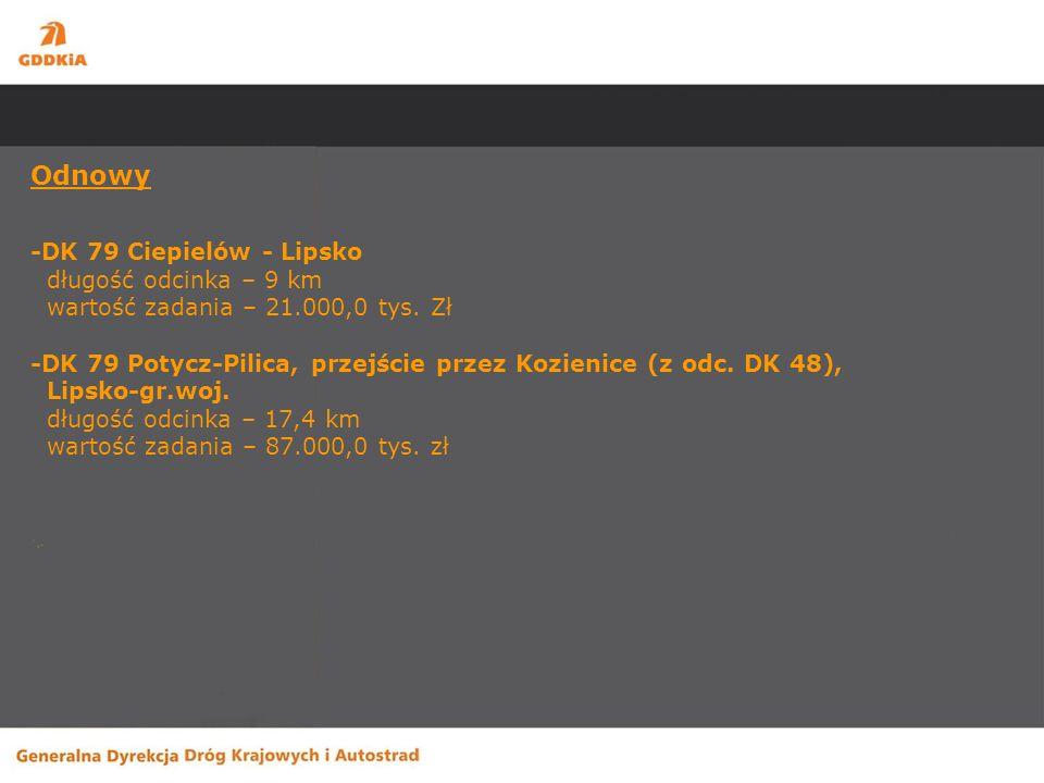 Odnowy -DK 79 Ciepielów - Lipsko długość odcinka – 9 km wartość zadania – 21.000,0 tys.