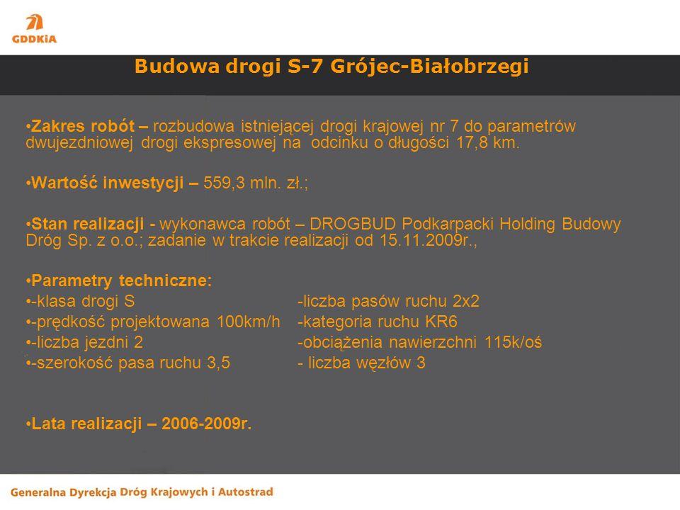 -DK 12 Zwoleń, odc.Podzagajnik - Zwoleń długość odcinka – 3,05km wartość zadania – 1.047,1 tys.