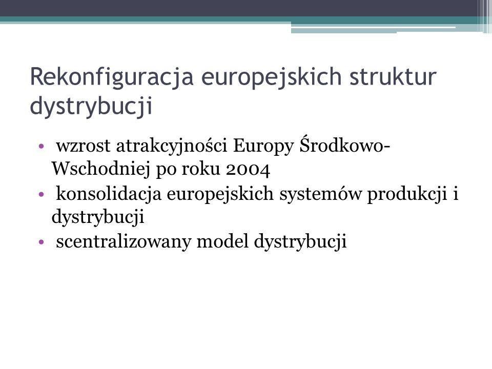 Rekonfiguracja europejskich struktur dystrybucji wzrost atrakcyjności Europy Środkowo- Wschodniej po roku 2004 konsolidacja europejskich systemów produkcji i dystrybucji scentralizowany model dystrybucji