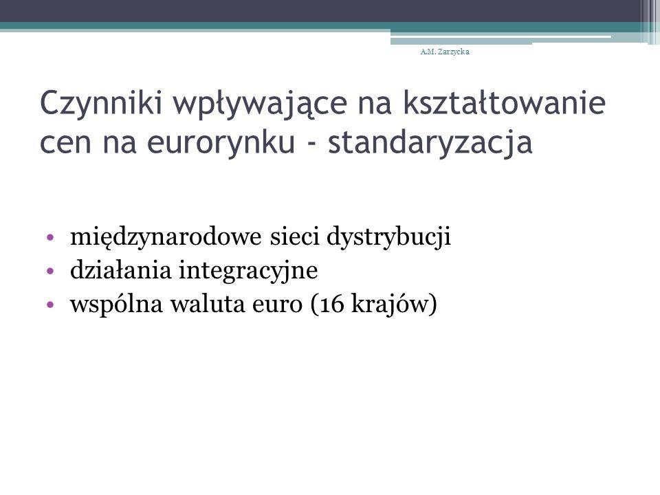 Czynniki wpływające na kształtowanie cen na eurorynku - standaryzacja międzynarodowe sieci dystrybucji działania integracyjne wspólna waluta euro (16 krajów) A.M.